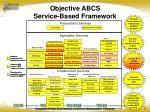 objective abcs service based framework
