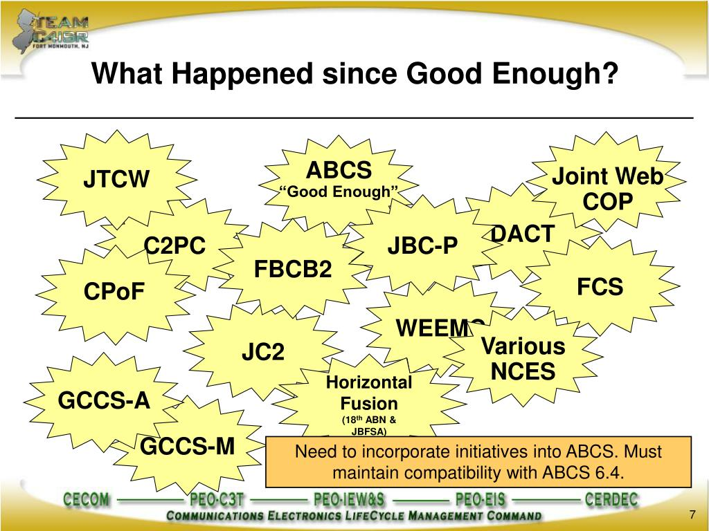 What Happened since Good Enough?