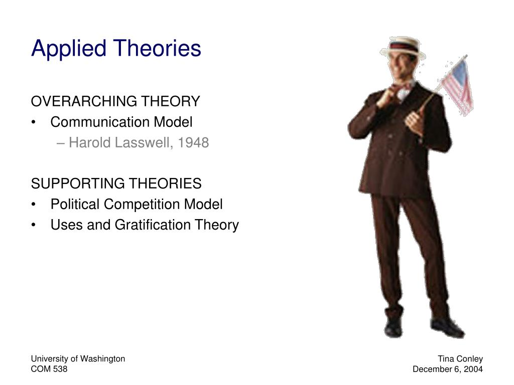 Applied Theories