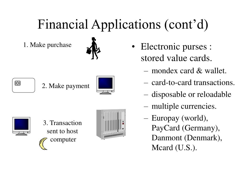 Financial Applications (cont'd)