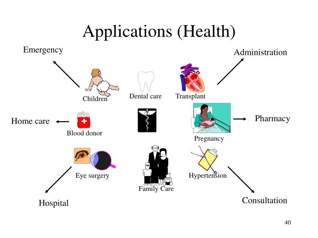 Applications (Health)