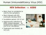 human immunodeficiency virus hiv25