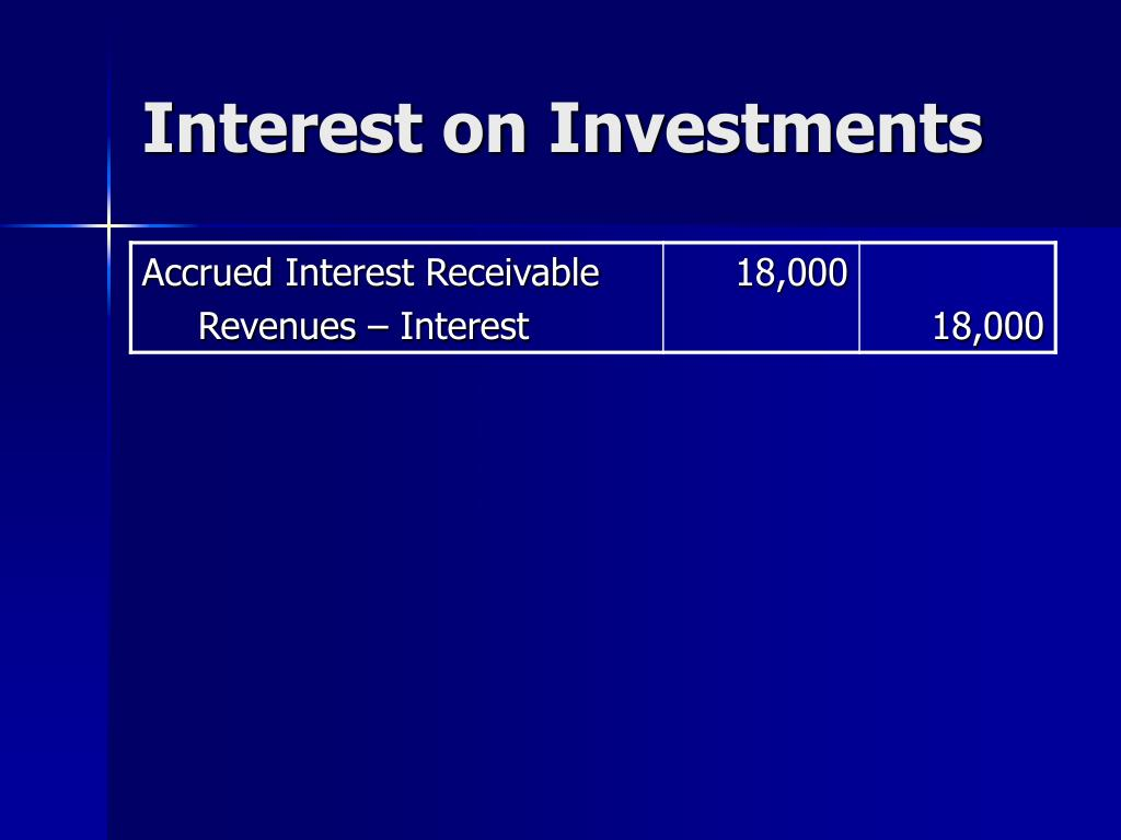 Interest on Investments