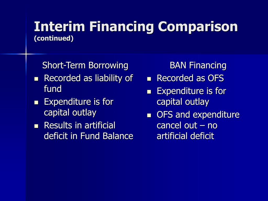 Short-Term Borrowing