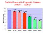 red cell demand in england n wales 2000 01 2006 07