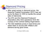 diamond pricing