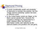diamond pricing26