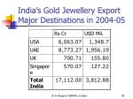 india s gold jewellery export major destinations in 2004 05