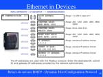 ethernet in devices