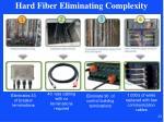 hard fiber eliminating complexity