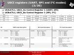 usci registers uart spi and i 2 c modes 3 20