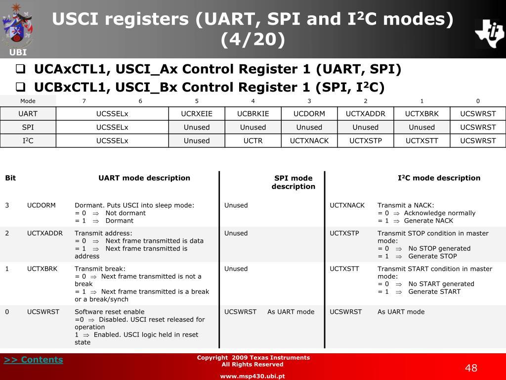 PPT - Chapter 14 Communications USCI Module PowerPoint Presentation