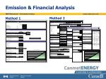 emission financial analysis