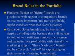 brand roles in the portfolio