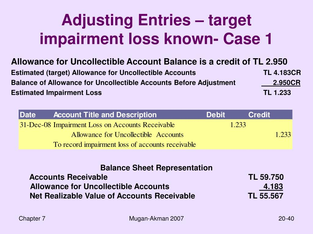 Adjusting Entries – target impairment loss known- Case 1