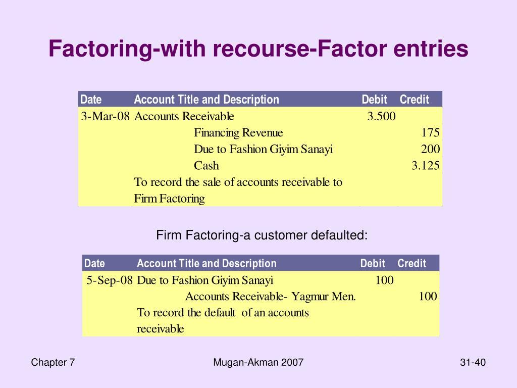Factoring-with recourse-Factor entries