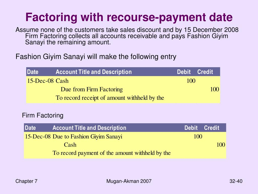 Factoring with recourse-payment date