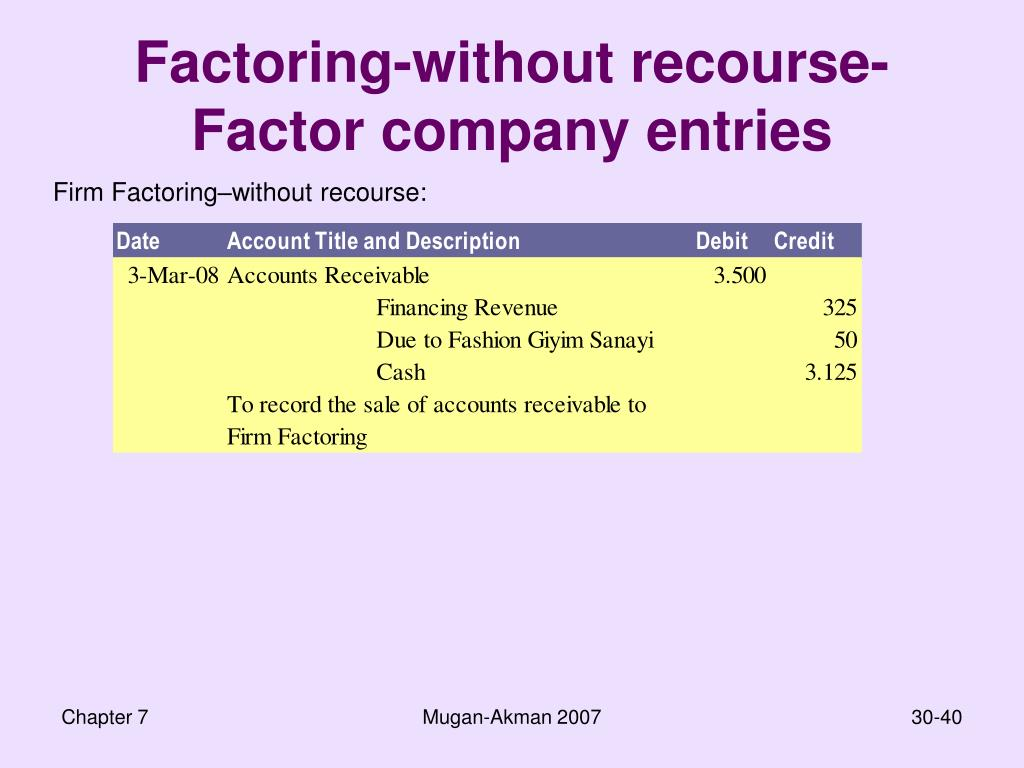 Factoring-without recourse-Factor company entries