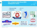 key company datas braun bbg headquarter sanitz