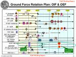 ground force rotation plan oif oef