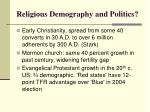 religious demography and politics