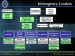 interagency leaders