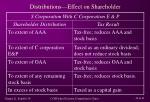 distributions effect on shareholder44