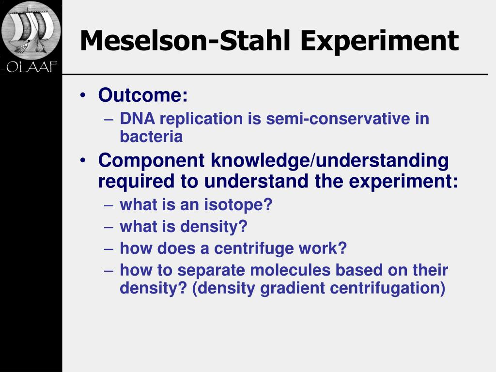 Meselson-Stahl Experiment