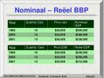 nominaal re el bbp27