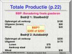 totale productie p 22