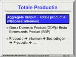 totale productie