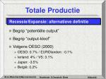 totale productie32
