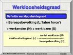 werkloosheidsgraad