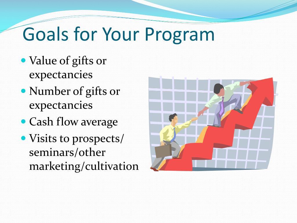 Goals for Your Program