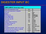 digester input bc40
