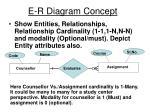 e r diagram concept