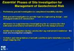 phases of site investigation for management of geotechnical risk