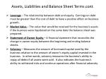 assets liabilities and balance sheet terms cont