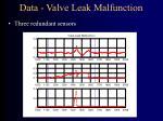 data valve leak malfunction