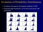 evolution of probability distributions