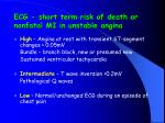 ecg short term risk of death or nonfatal mi in unstable angina
