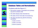 database tables and normalization6