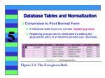 database tables and normalization7