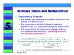database tables and normalization9