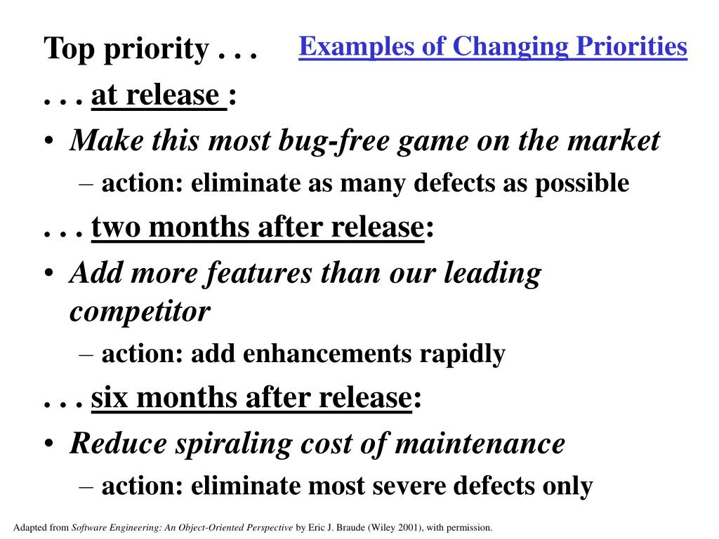 Examples of Changing Priorities