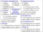 ieee 840 1994 software maintenance table of contents27