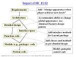 impact of mr 16217