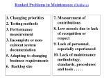 ranked problems in maintenance deklava