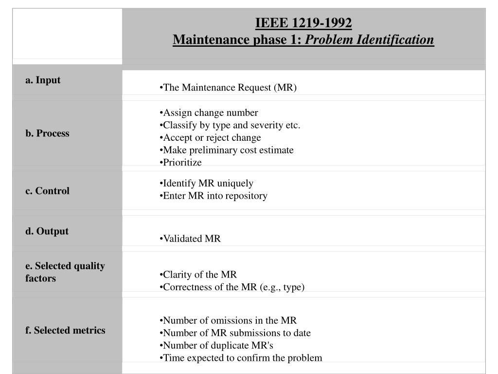 IEEE 1219-1992