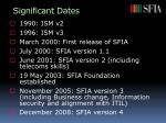 significant dates